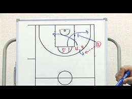 Man to Man Side Out of Bounds Playsマンツーマンサイドアウトオブバウンズプレー5Part1