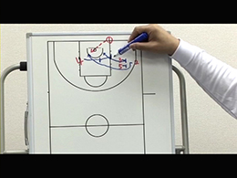 Man to Man Baseline Out of Bounds Playsマンツーマンディフェンスに対するベースラインアウトオブバウンズプレーPart3