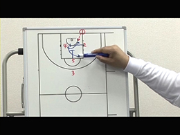 Man to Man Baseline Out of Bounds Playsマンツーマンディフェンスに対するベースラインアウトオブバウンズプレーPart5
