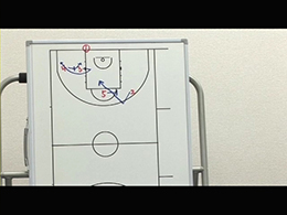 Man to Man Baseline Out of Bounds Playsマンツーマンディフェンスに対するベースラインアウトオブバウンズプレーPart6